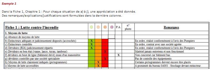 Obligations Administratives Analyse De Risques Incendie Et Modeles De Documents